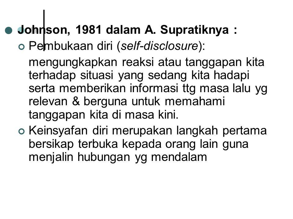 Johnson, 1981 dalam A. Supratiknya :