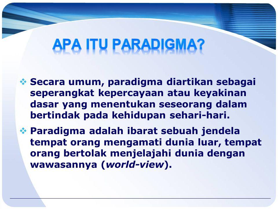 Apa itu Paradigma