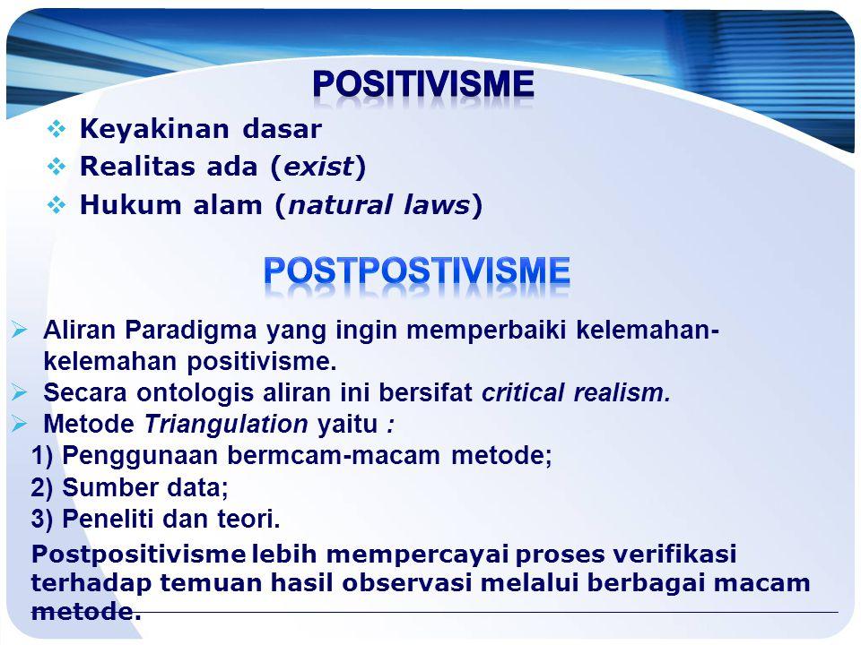 POSITIVISME POSTPOSTIVISME