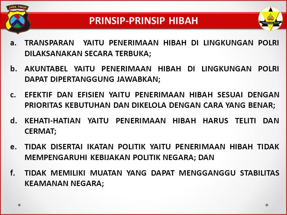 PRINSIP-PRINSIP HIBAH