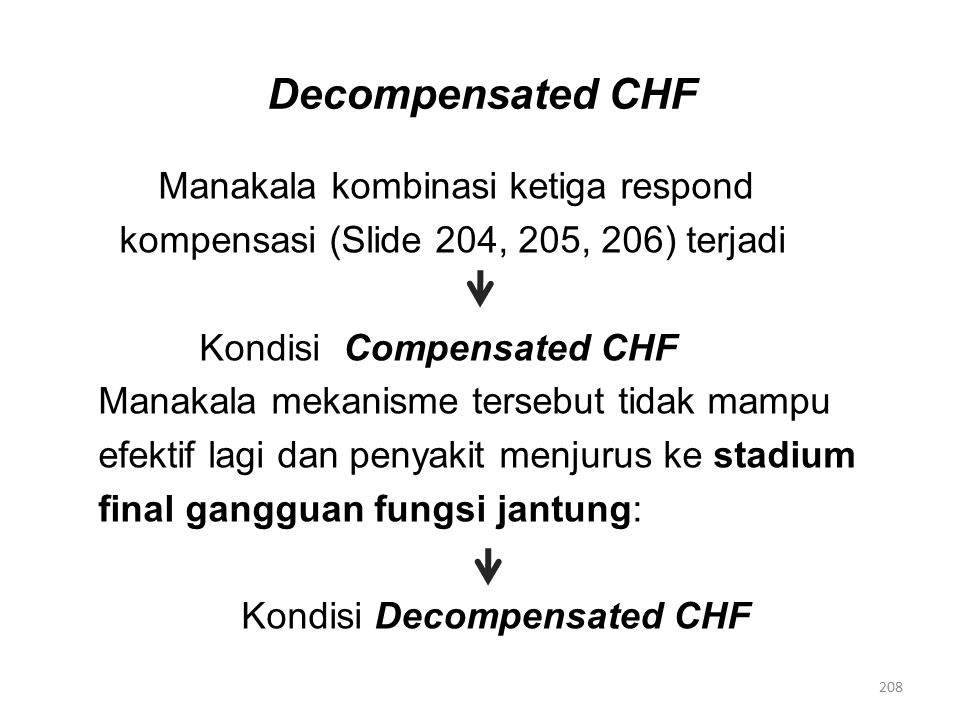 Decompensated CHF