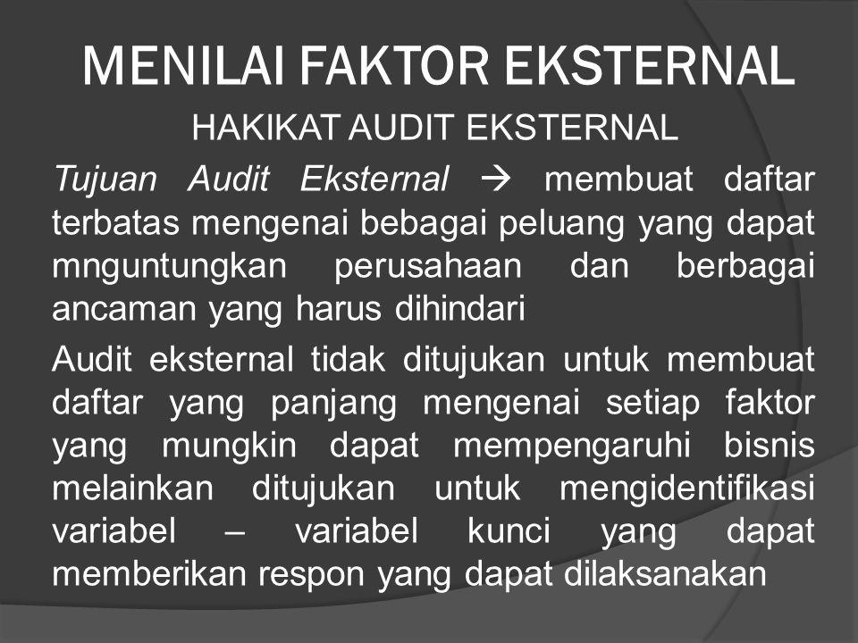 MENILAI FAKTOR EKSTERNAL
