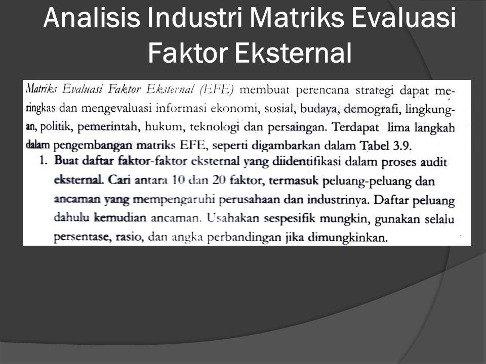 Analisis Industri Matriks Evaluasi Faktor Eksternal