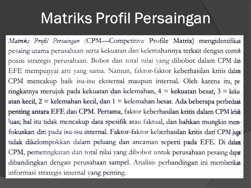 Matriks Profil Persaingan