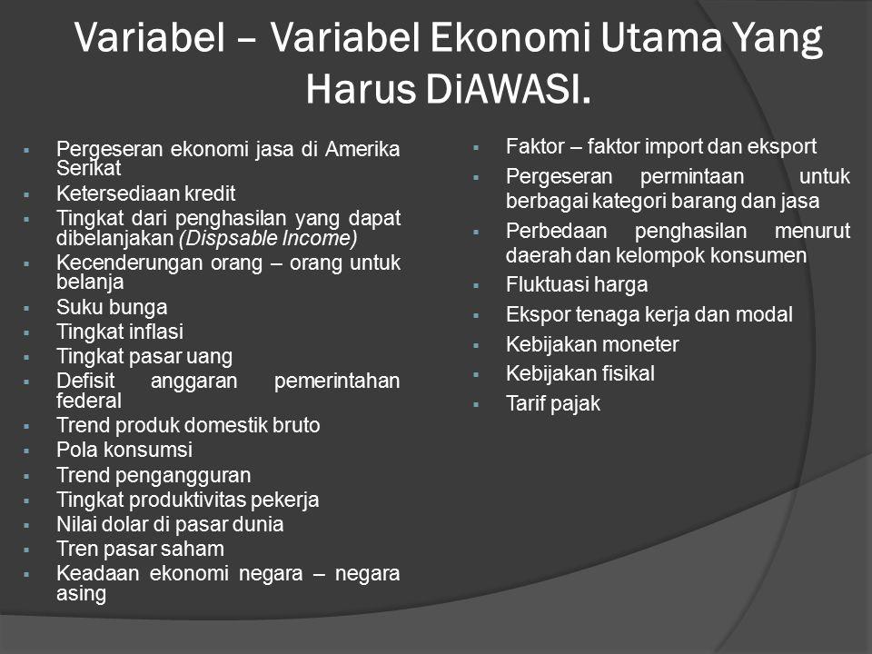 Variabel – Variabel Ekonomi Utama Yang Harus DiAWASI.