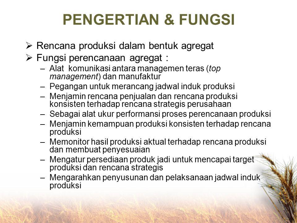 PENGERTIAN & FUNGSI Rencana produksi dalam bentuk agregat