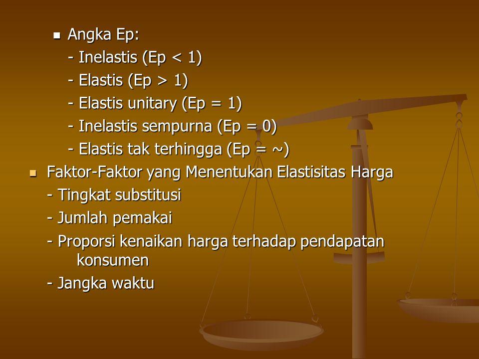 Angka Ep: - Inelastis (Ep < 1) - Elastis (Ep > 1) - Elastis unitary (Ep = 1) - Inelastis sempurna (Ep = 0)