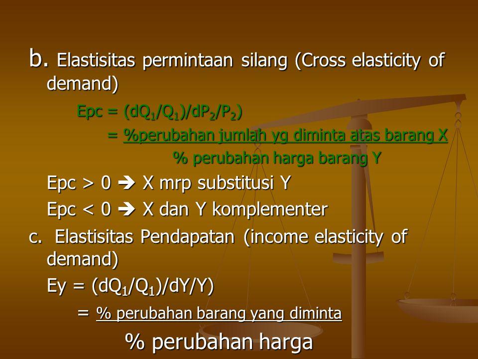 b. Elastisitas permintaan silang (Cross elasticity of demand)