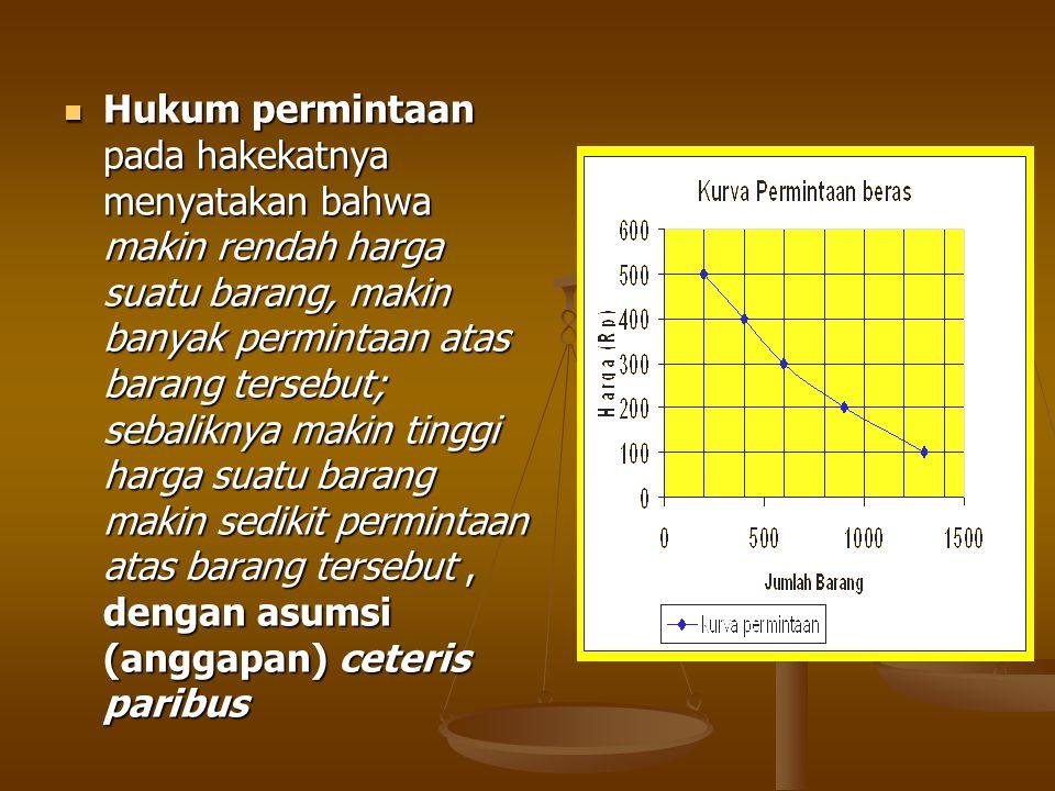 Hukum permintaan pada hakekatnya menyatakan bahwa makin rendah harga suatu barang, makin banyak permintaan atas barang tersebut; sebaliknya makin tinggi harga suatu barang makin sedikit permintaan atas barang tersebut , dengan asumsi (anggapan) ceteris paribus