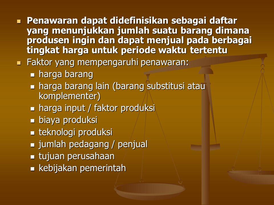 Penawaran dapat didefinisikan sebagai daftar yang menunjukkan jumlah suatu barang dimana produsen ingin dan dapat menjual pada berbagai tingkat harga untuk periode waktu tertentu