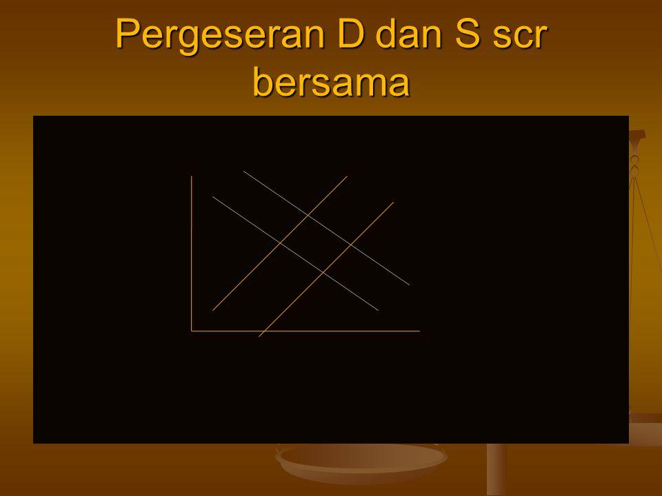Pergeseran D dan S scr bersama