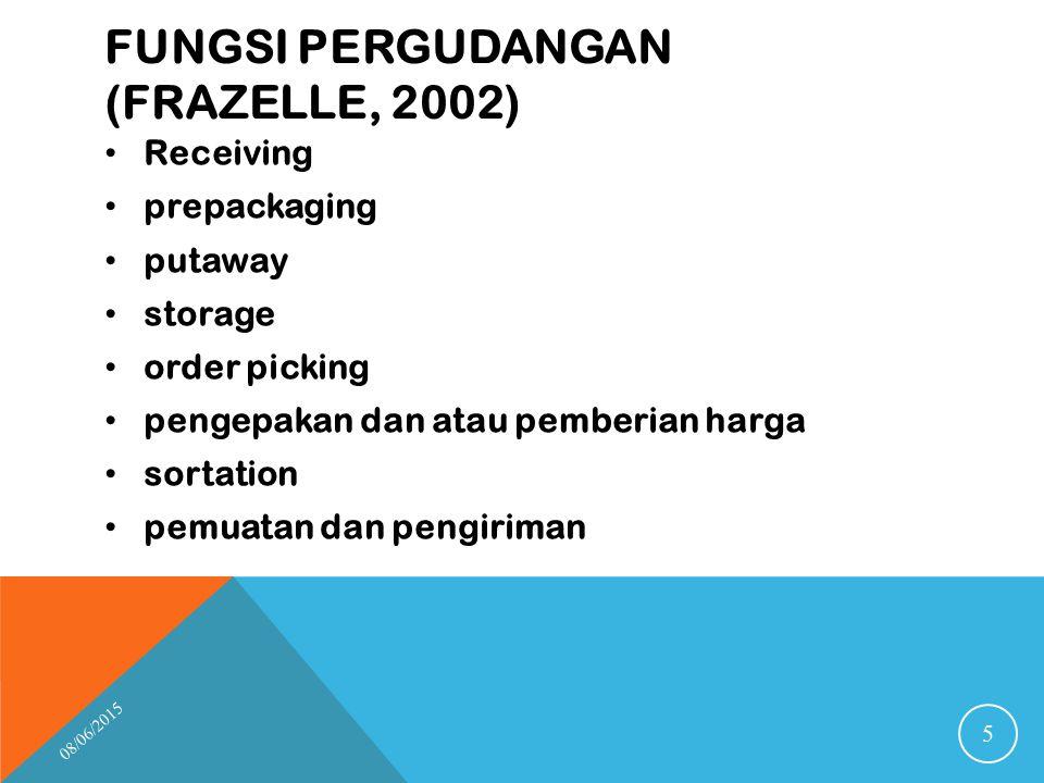 Fungsi pergudangan (frazelle, 2002)