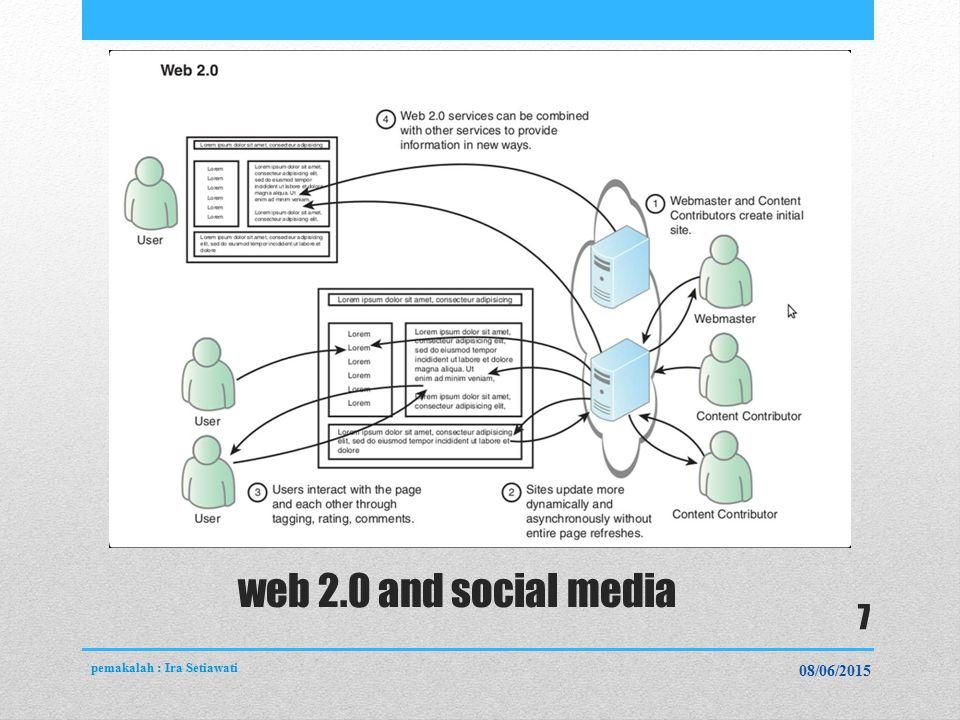 web 2.0 and social media pemakalah : Ira Setiawati 16/04/2017