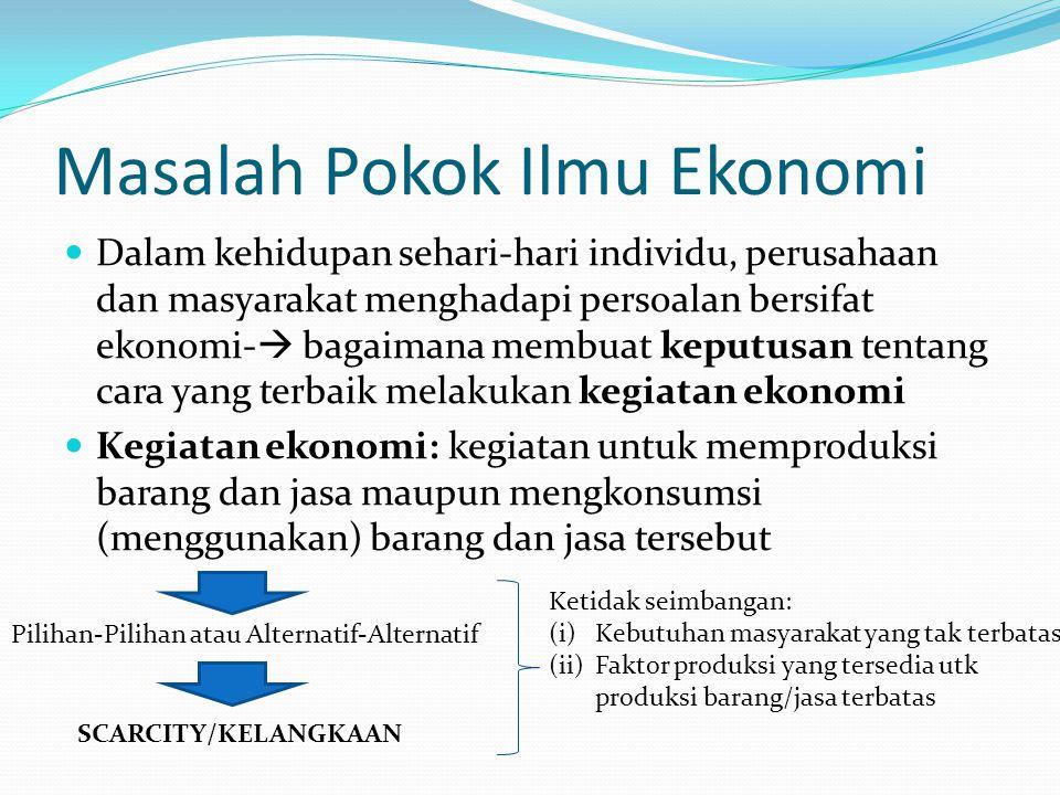 Masalah Pokok Ilmu Ekonomi