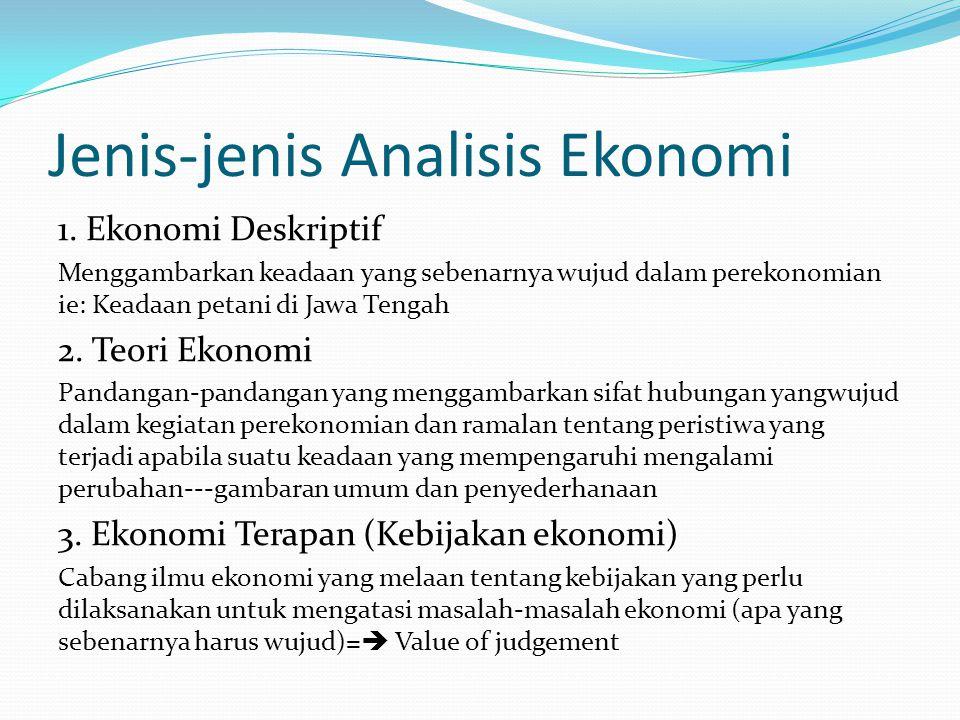 Jenis-jenis Analisis Ekonomi