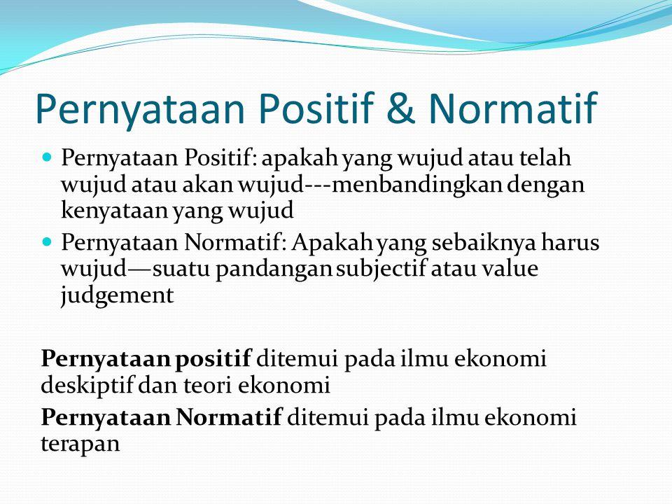 Pernyataan Positif & Normatif