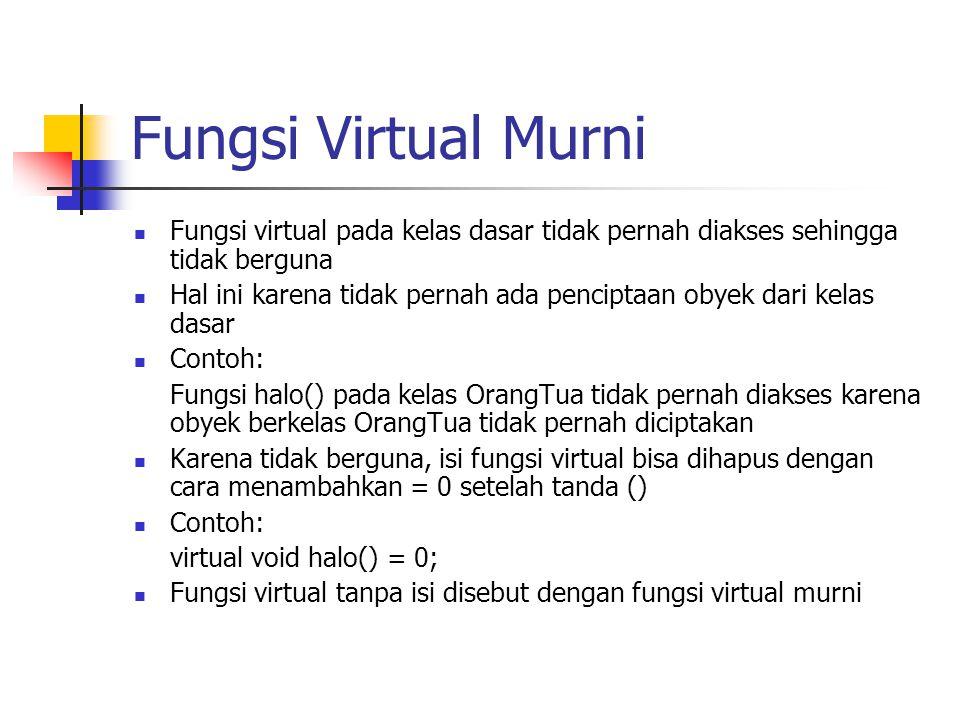 Fungsi Virtual Murni Fungsi virtual pada kelas dasar tidak pernah diakses sehingga tidak berguna.