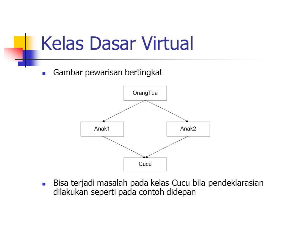 Kelas Dasar Virtual Gambar pewarisan bertingkat