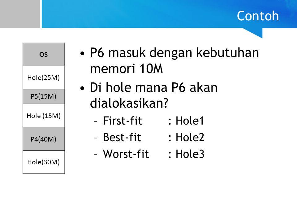 P6 masuk dengan kebutuhan memori 10M