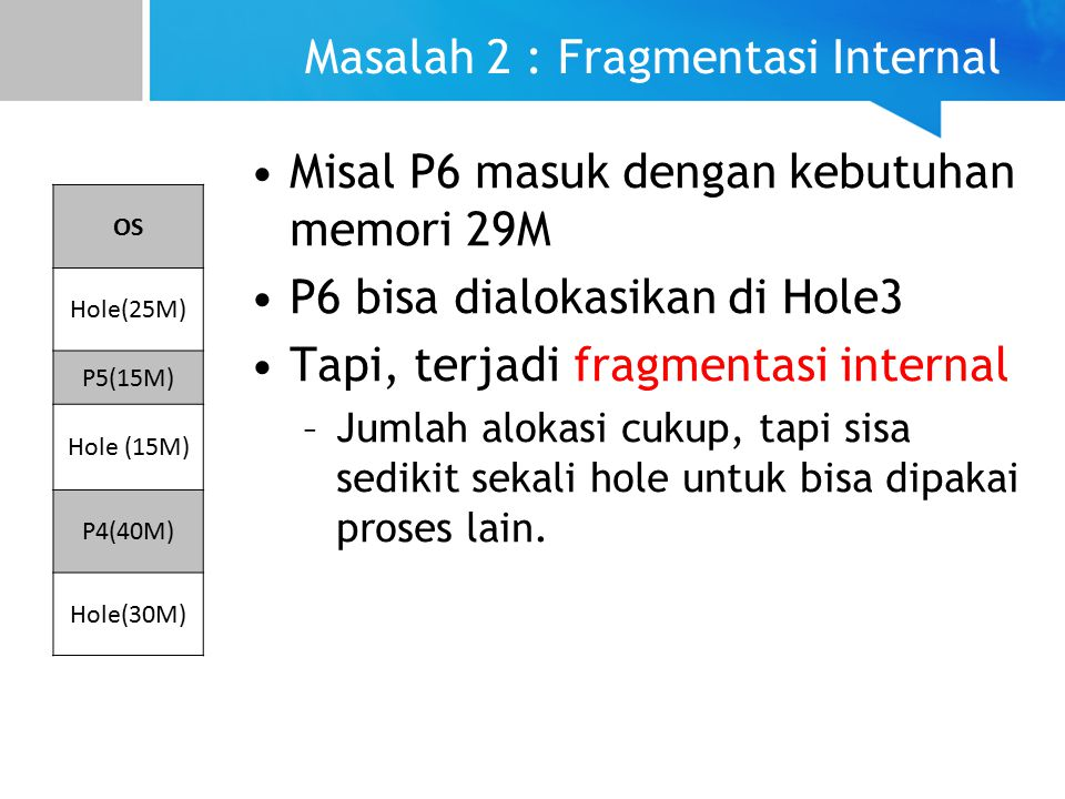 Masalah 2 : Fragmentasi Internal