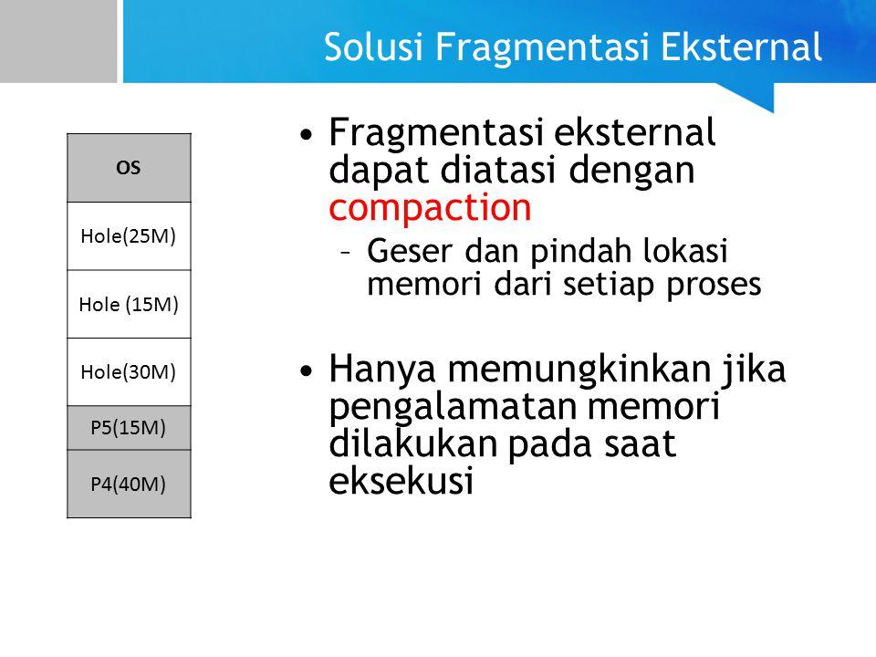 Solusi Fragmentasi Eksternal