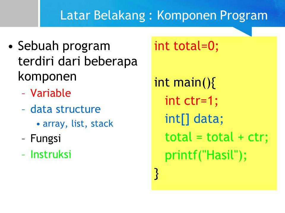 Latar Belakang : Komponen Program