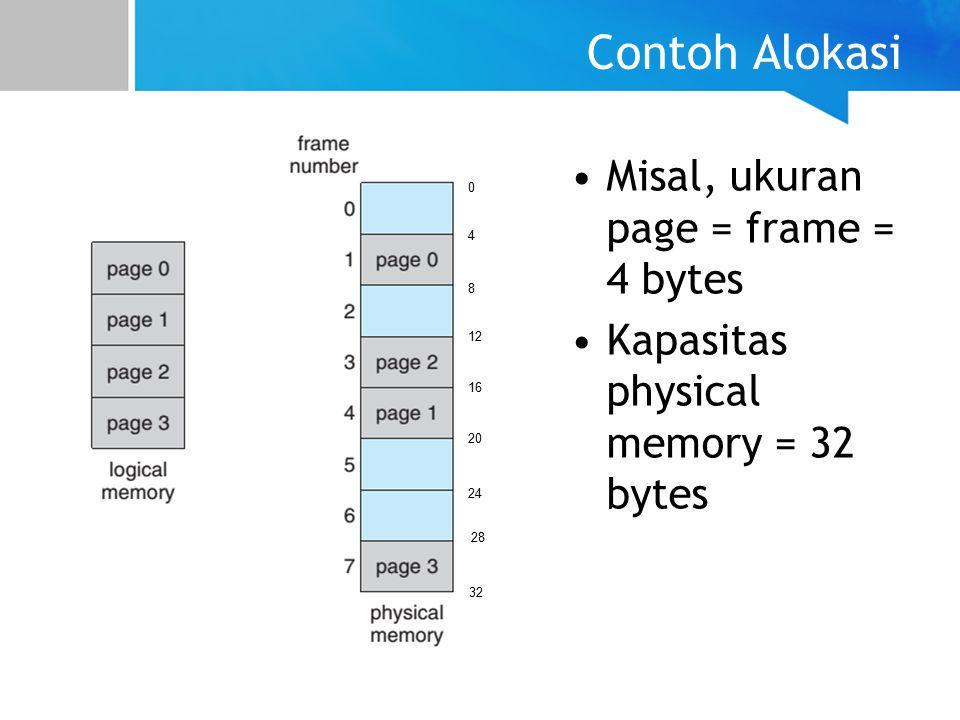 Contoh Alokasi Misal, ukuran page = frame = 4 bytes