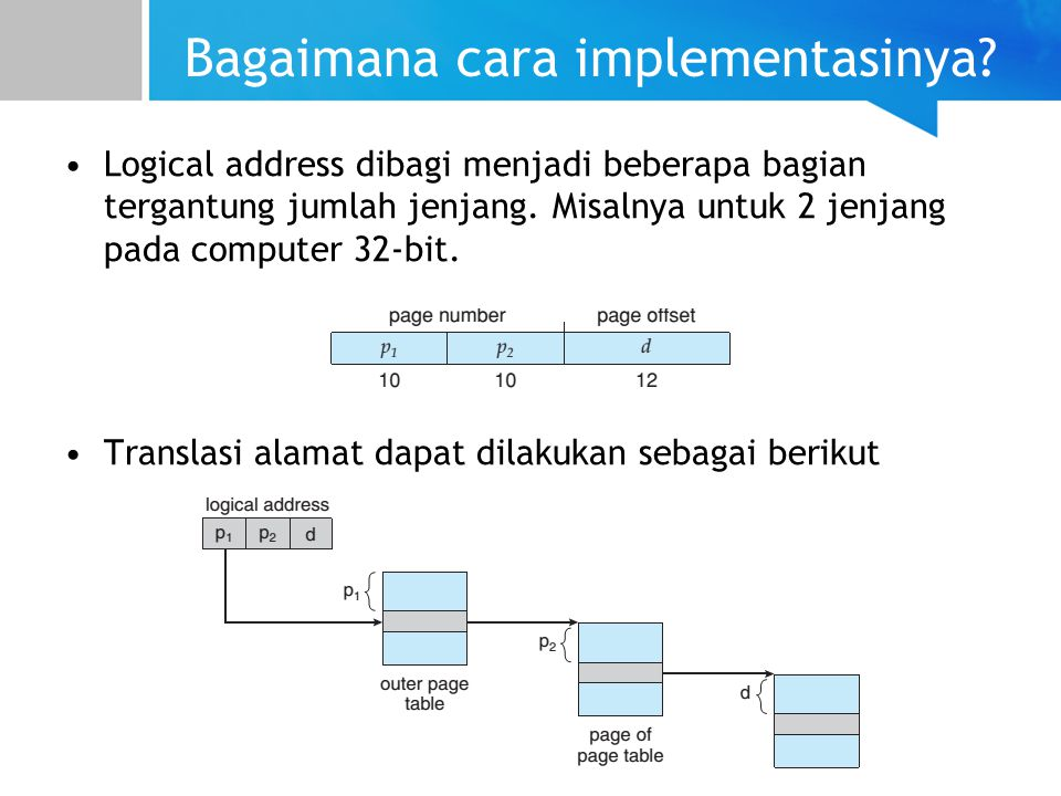 Bagaimana cara implementasinya