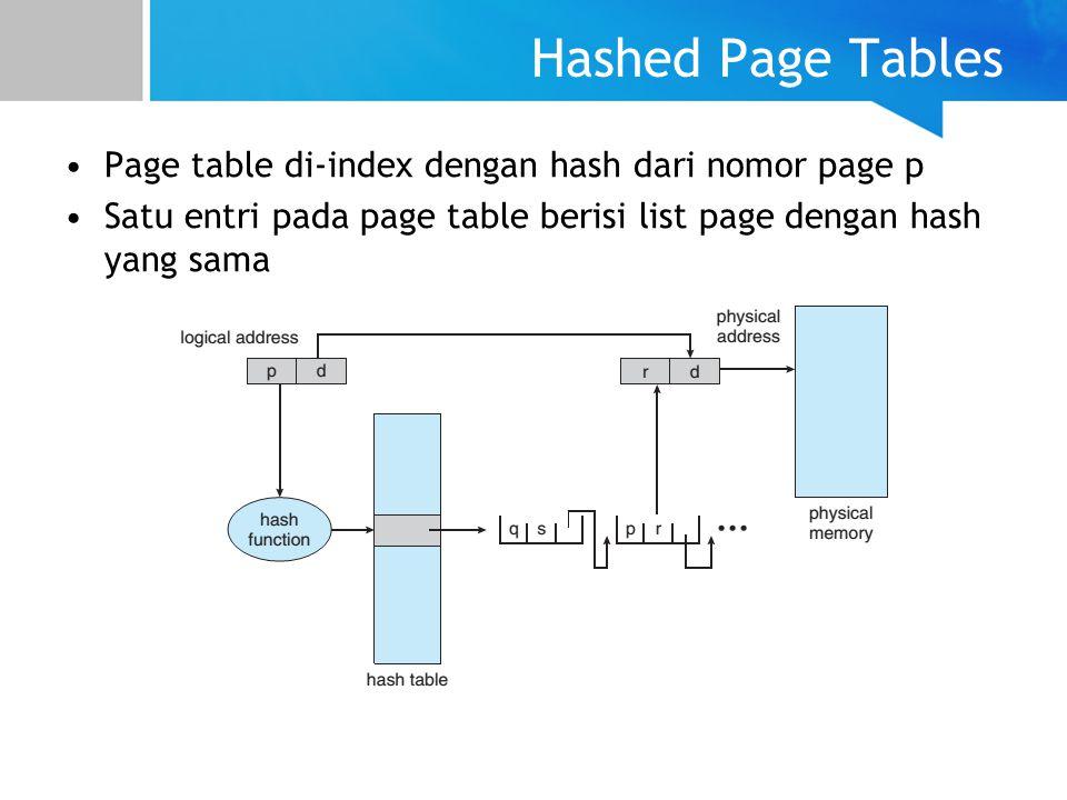 Hashed Page Tables Page table di-index dengan hash dari nomor page p