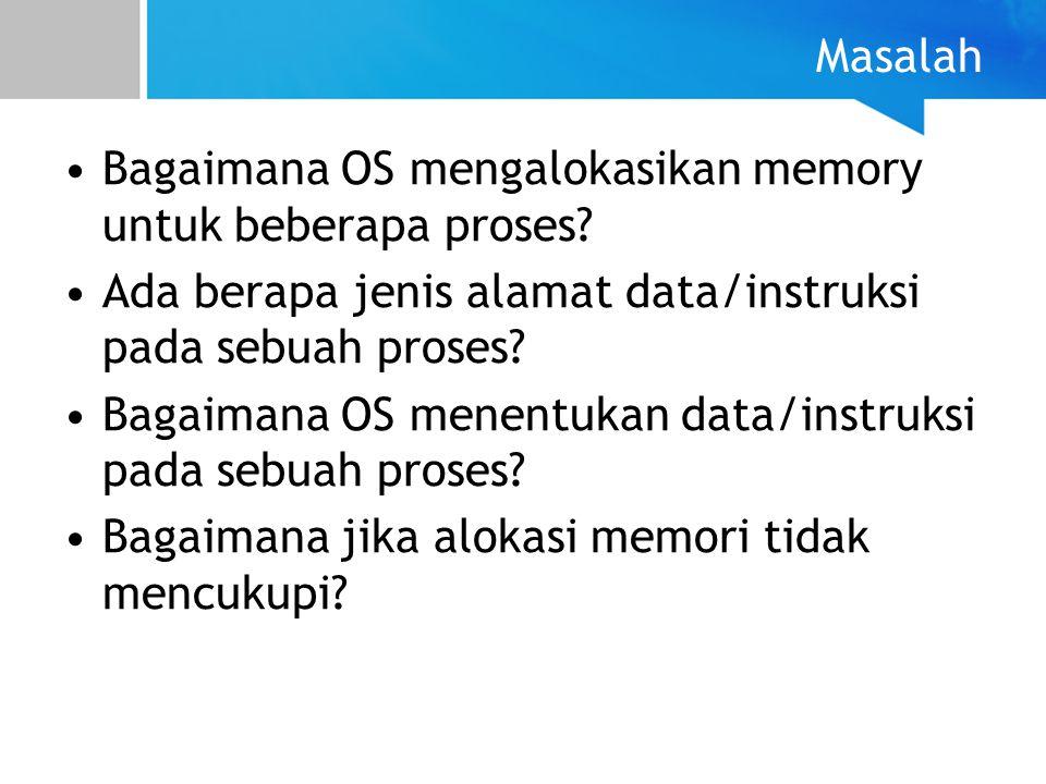 Masalah Bagaimana OS mengalokasikan memory untuk beberapa proses Ada berapa jenis alamat data/instruksi pada sebuah proses
