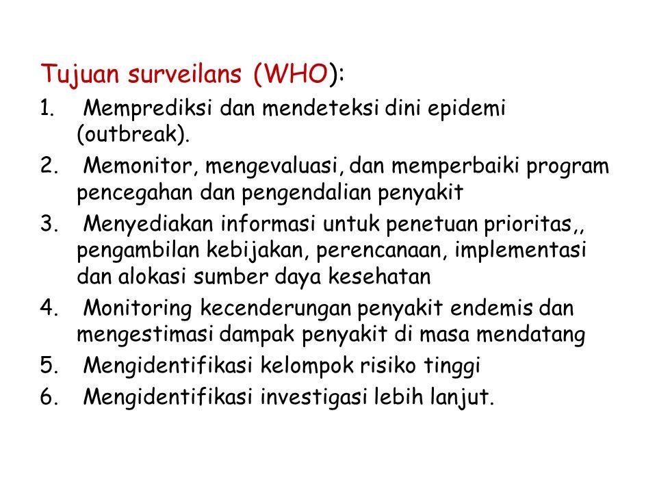 Tujuan surveilans (WHO):