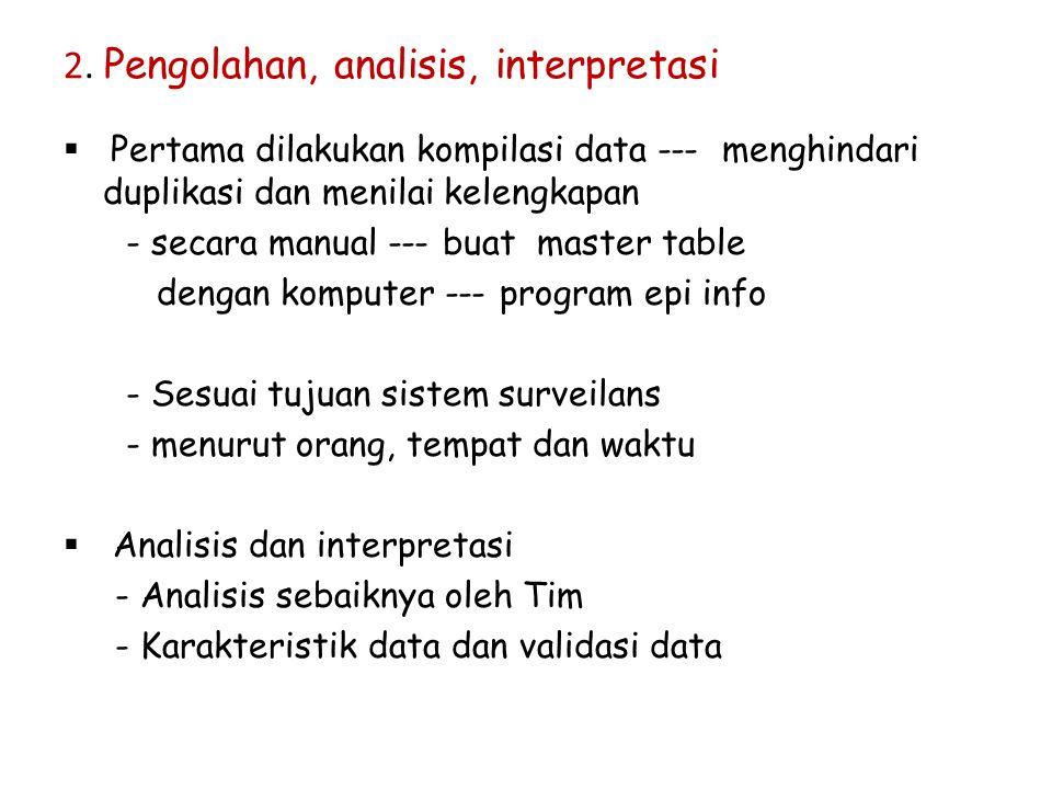 2. Pengolahan, analisis, interpretasi