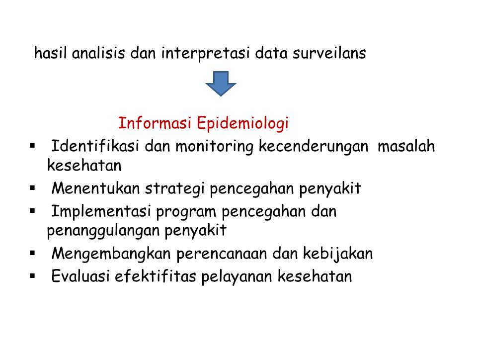 hasil analisis dan interpretasi data surveilans