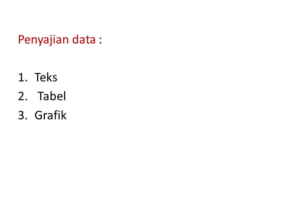 Penyajian data : Teks Tabel Grafik