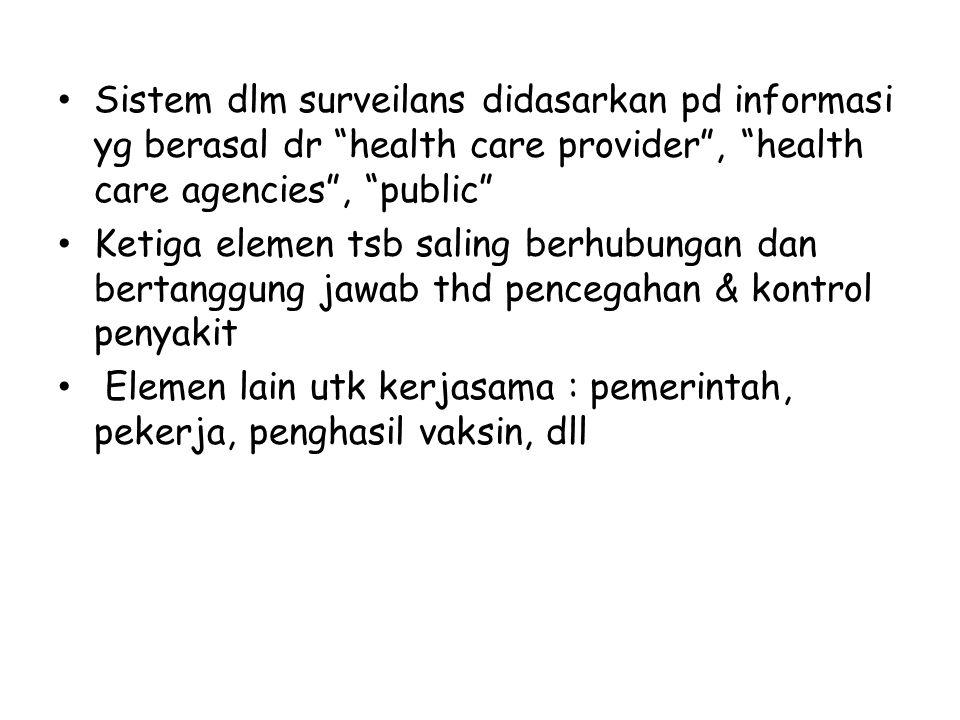 Sistem dlm surveilans didasarkan pd informasi yg berasal dr health care provider , health care agencies , public
