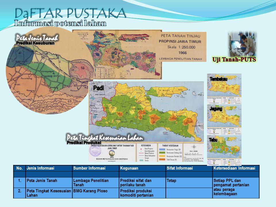 DaFTAR PUSTAKA Informasi potensi lahan Peta Jenis Tanah