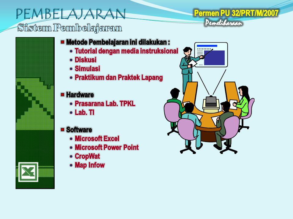 PEMBELAJARAN Sistem Pembelajaran Permen PU 32/PRT/M/2007 Pemeliharaan