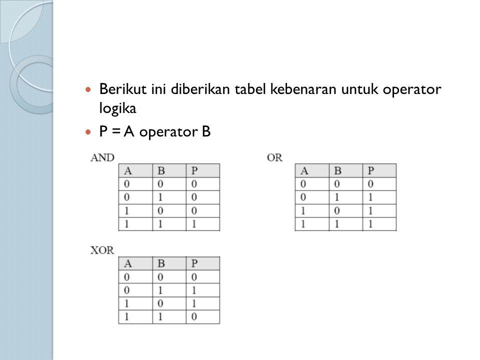Berikut ini diberikan tabel kebenaran untuk operator logika