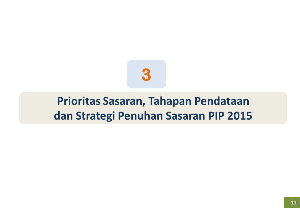 3 Prioritas Sasaran, Tahapan Pendataan