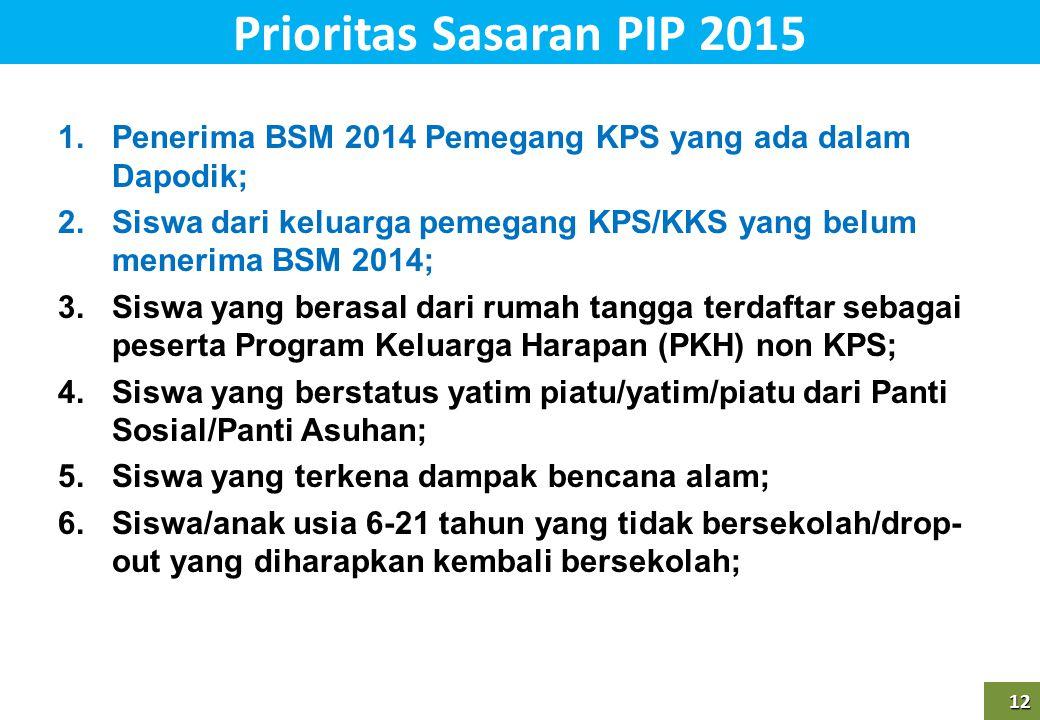 Prioritas Sasaran PIP 2015 Penerima BSM 2014 Pemegang KPS yang ada dalam Dapodik;