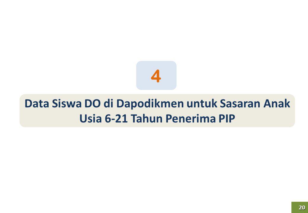 4 Data Siswa DO di Dapodikmen untuk Sasaran Anak Usia 6-21 Tahun Penerima PIP 20