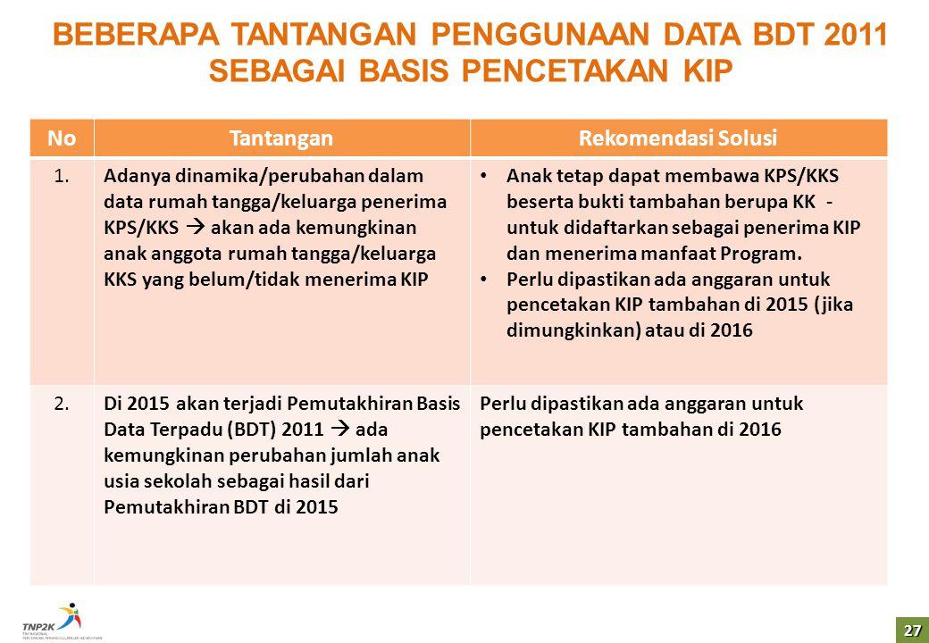BEBERAPA TANTANGAN PENGGUNAAN DATA BDT 2011 SEBAGAI BASIS PENCETAKAN KIP