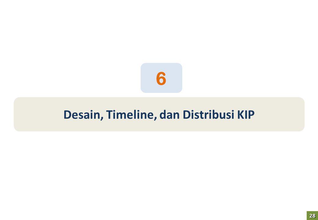 Desain, Timeline, dan Distribusi KIP