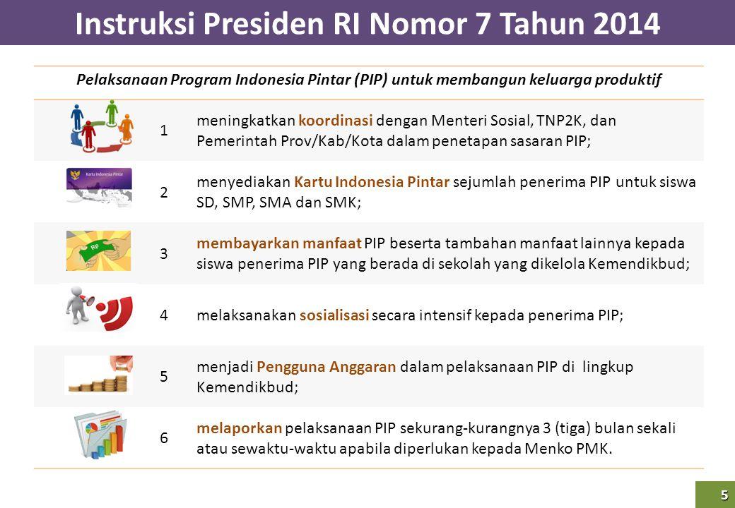 Instruksi Presiden RI Nomor 7 Tahun 2014
