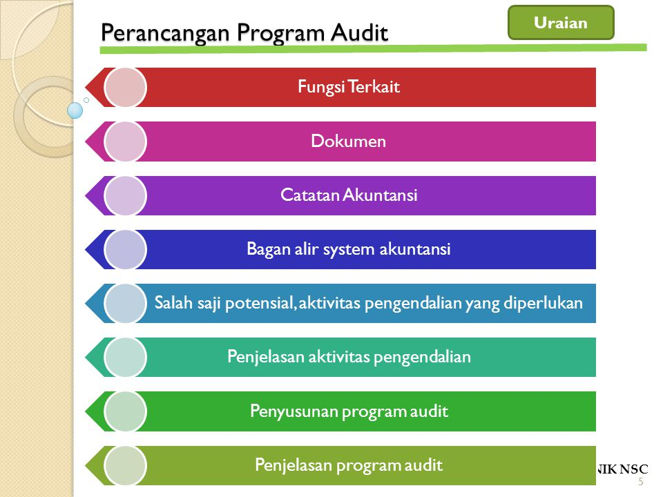 Perancangan Program Audit