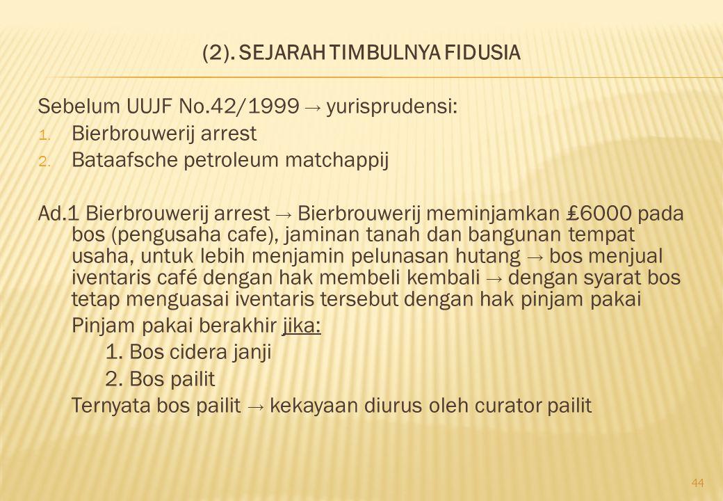 (2). SEJARAH TIMBULNYA FIDUSIA