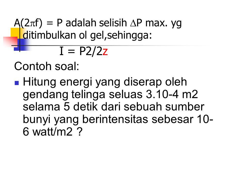 A(2f) = P adalah selisih P max. yg ditimbulkan ol gel,sehingga: