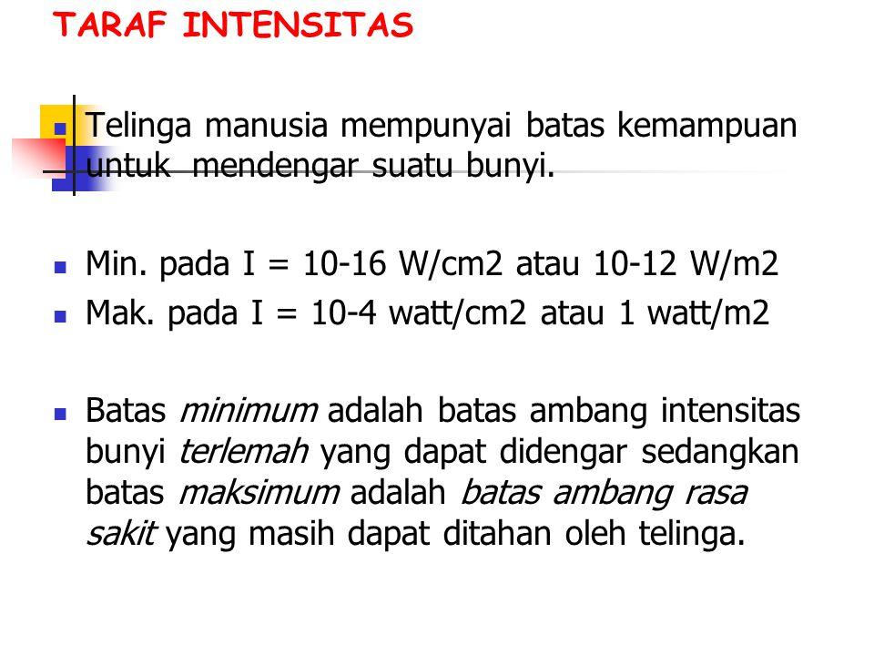 TARAF INTENSITAS Telinga manusia mempunyai batas kemampuan untuk mendengar suatu bunyi. Min. pada I = 10-16 W/cm2 atau 10-12 W/m2.