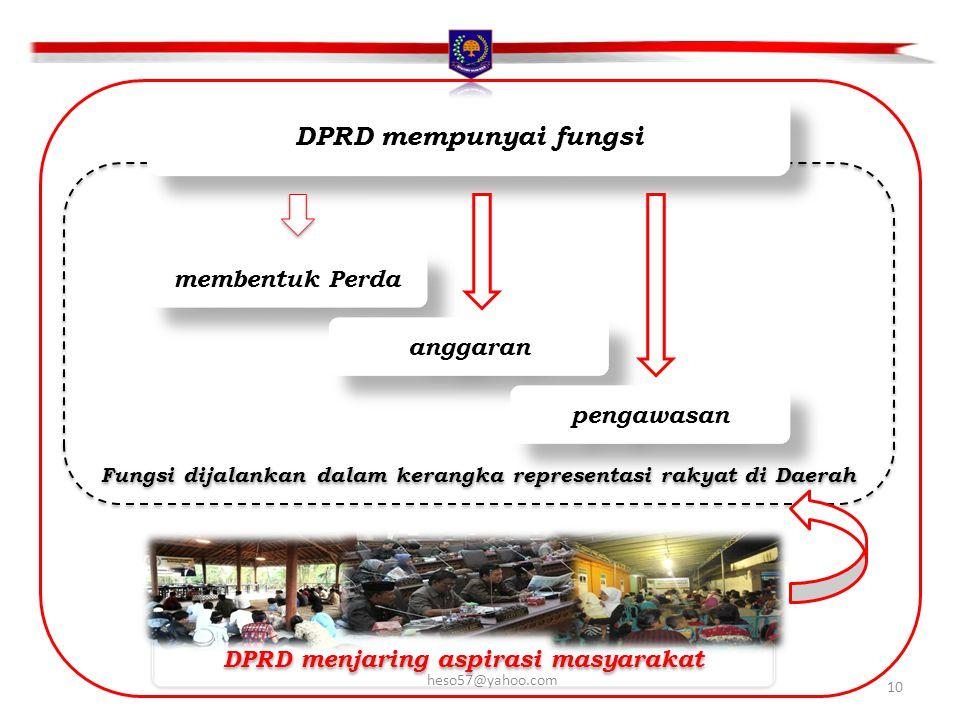 DPRD mempunyai fungsi membentuk Perda anggaran pengawasan