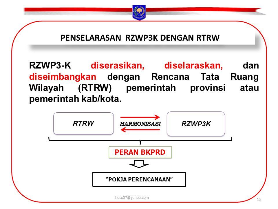 PENSELARASAN RZWP3K DENGAN RTRW
